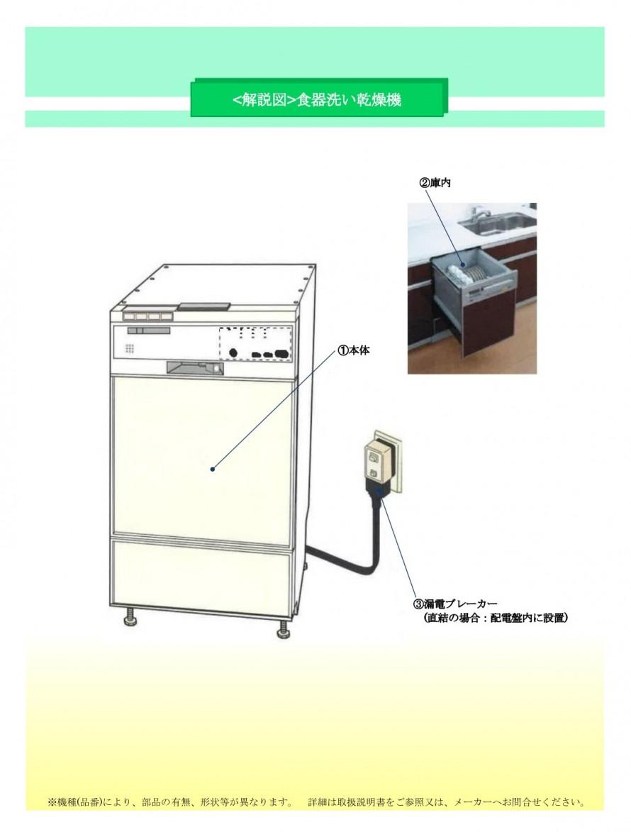 キッチンまわり/食器洗い乾燥機(ビルトイン型)