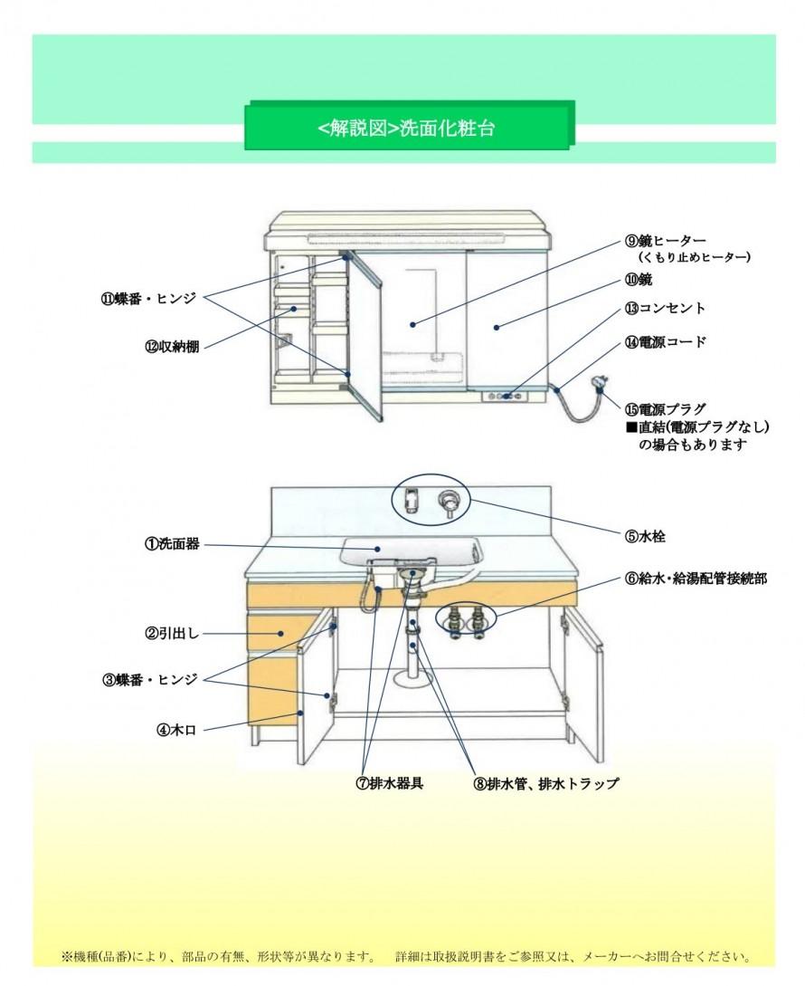 サニタリーまわり/洗面化粧台