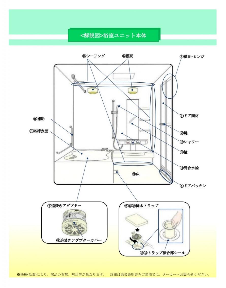 浴室まわり/浴室ユニット本体