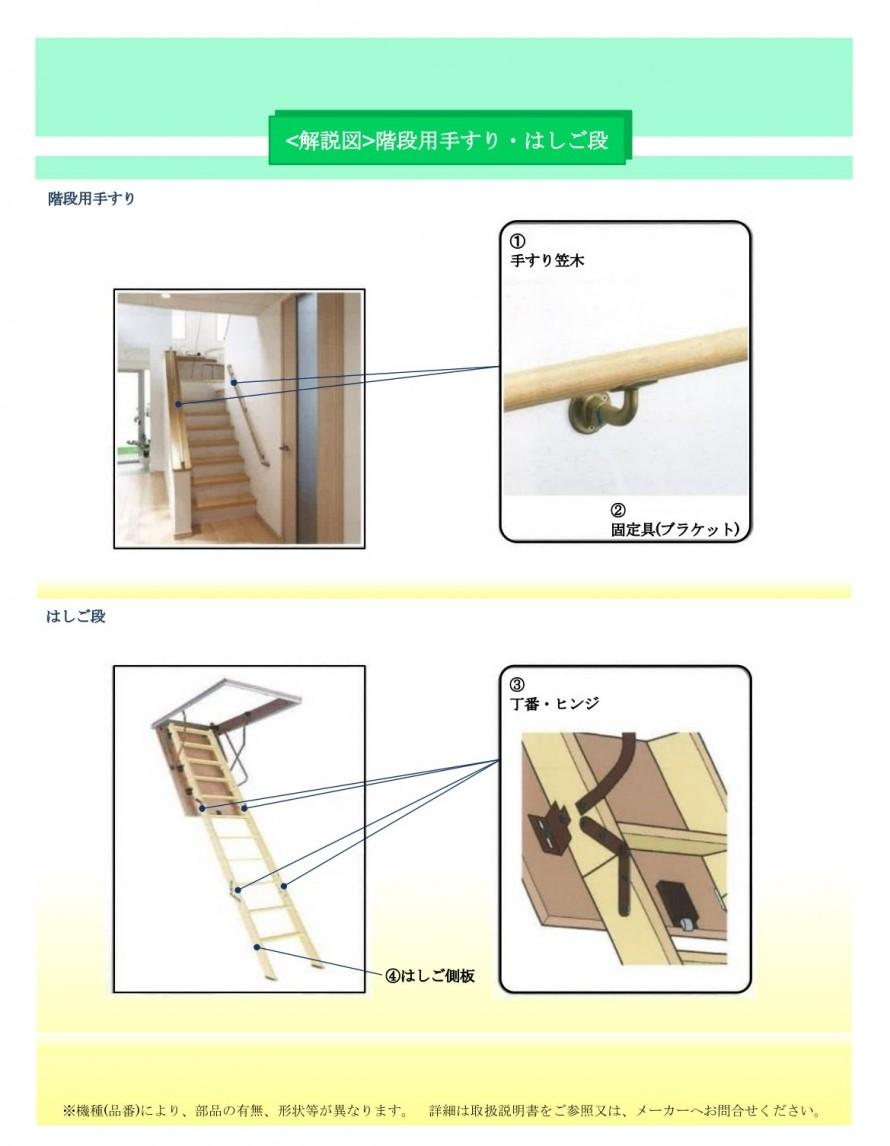 居室まわり/階段用手すり・はしご段