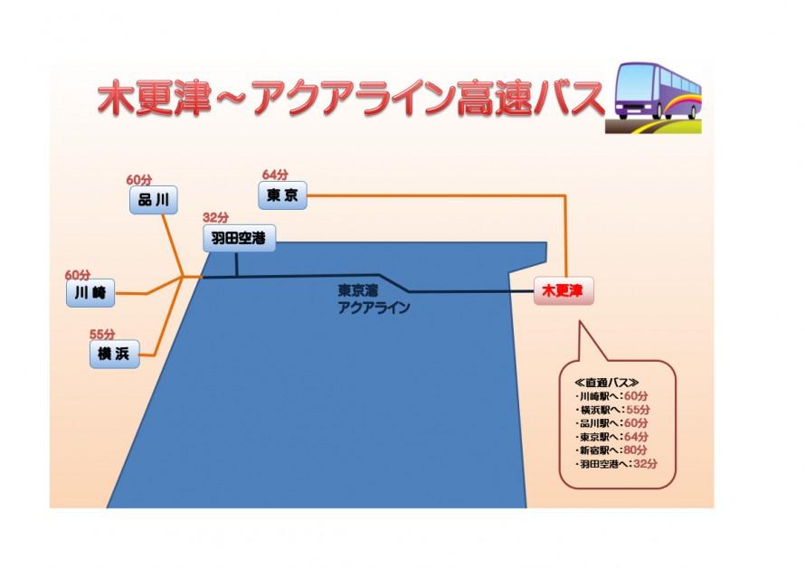 木更津~高速バス