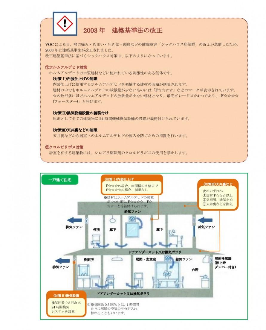 住まいの健康安全対策~空気環境~